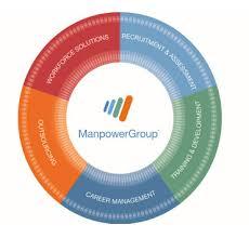 Jonas Prising, PDG Monde de Manpowergroup : « Un leader connecté doit être curieux, pas expert en numérique »